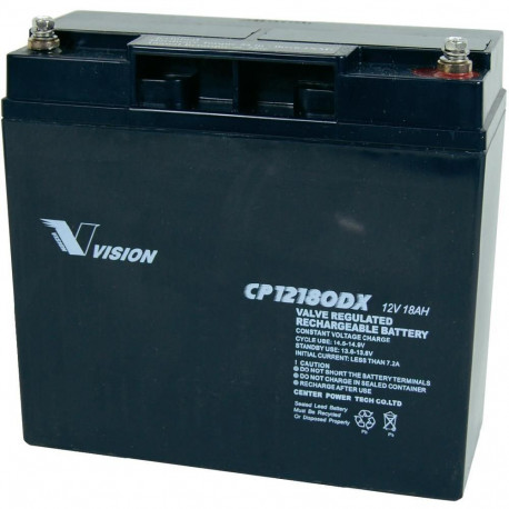 Vision CP12180